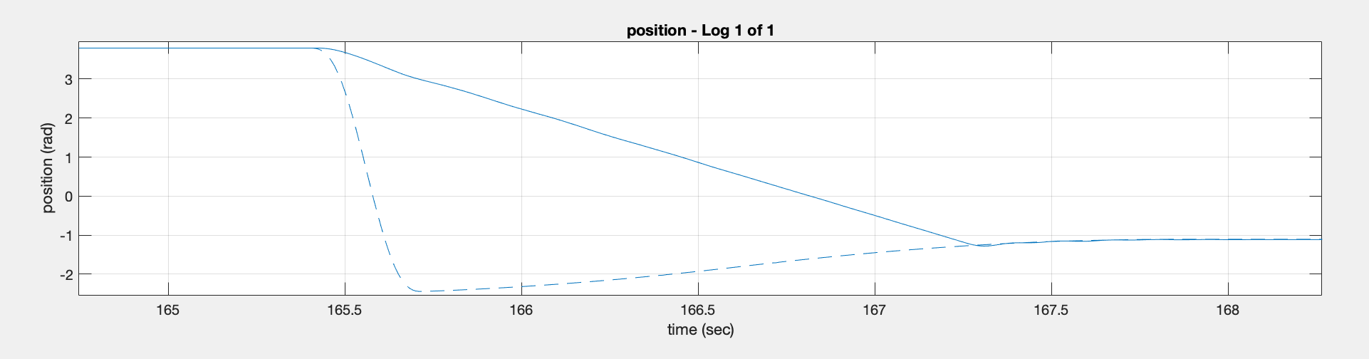 position_plot2.png